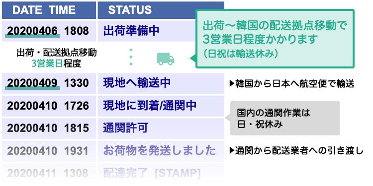 佐川急便追跡ページ